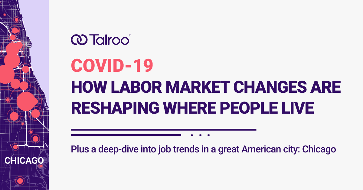 Infographic of COVID-19 Chicago labor market trends.