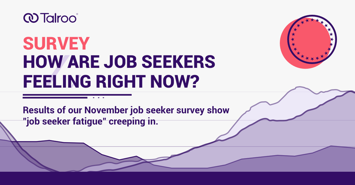 Talroo November 2020 job seeker survey charts.