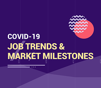 COVID chart of job market milestones and trends.